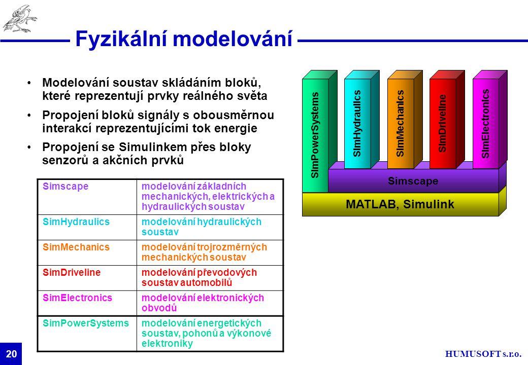 Fyzikální modelování MATLAB, Simulink. SimPowerSystems. Simscape. SimMechanics. SimDriveline. SimHydraulics.