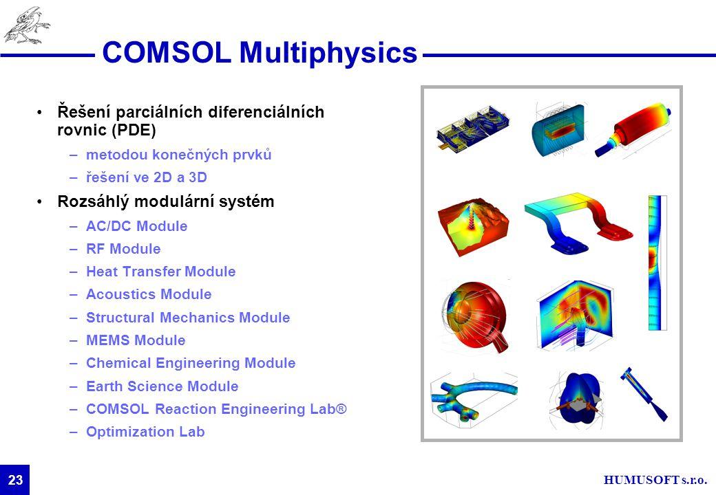 COMSOL Multiphysics Řešení parciálních diferenciálních rovnic (PDE)