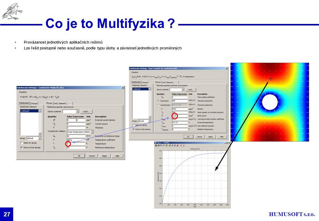 Co je to Multifyzika Provázanost jednotlivých aplikačních režimů.