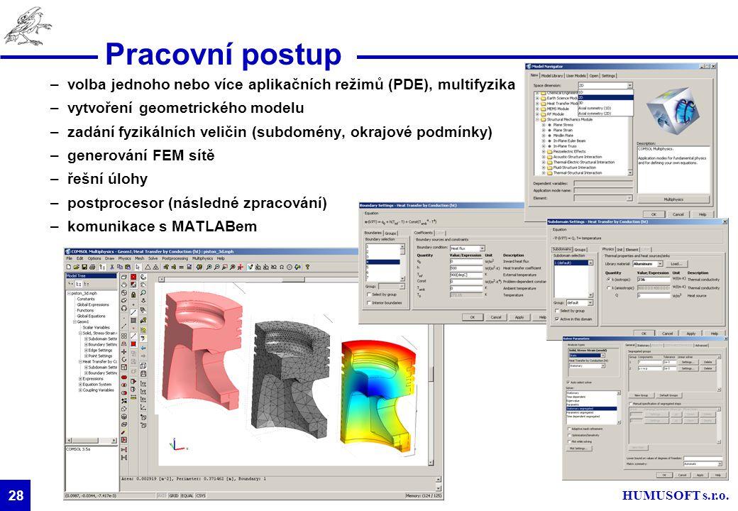 Pracovní postup volba jednoho nebo více aplikačních režimů (PDE), multifyzika. vytvoření geometrického modelu.