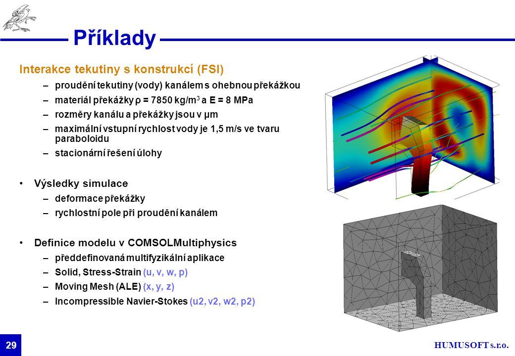 Příklady Interakce tekutiny s konstrukcí (FSI) Výsledky simulace
