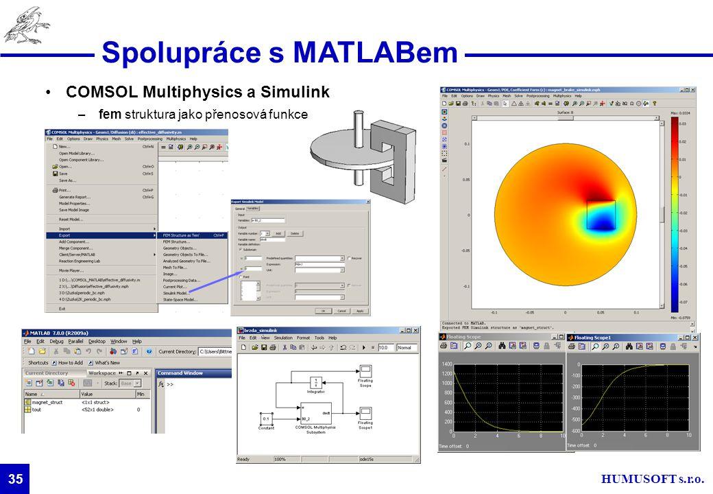Spolupráce s MATLABem COMSOL Multiphysics a Simulink
