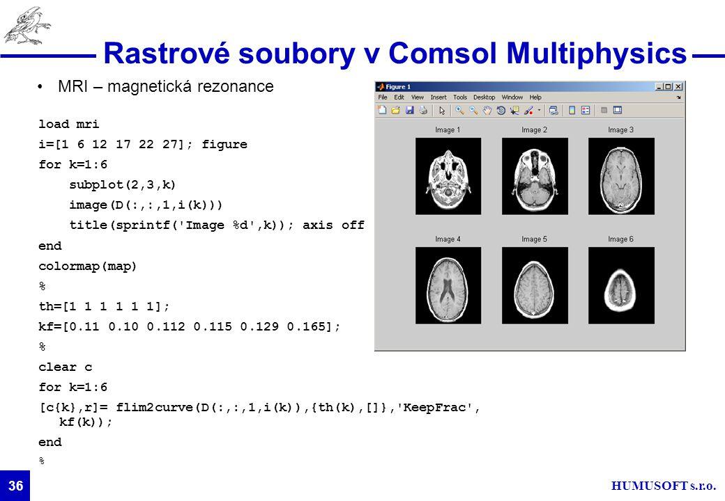 Rastrové soubory v Comsol Multiphysics