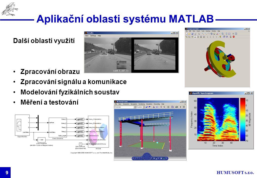 Aplikační oblasti systému MATLAB