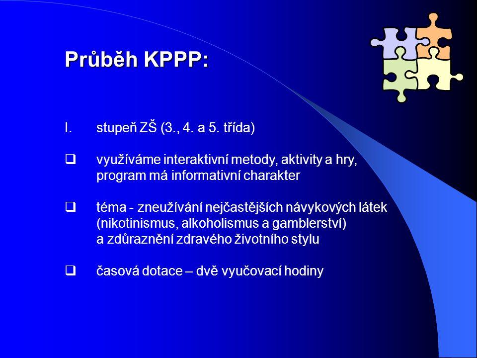 Průběh KPPP: stupeň ZŠ (3., 4. a 5. třída)