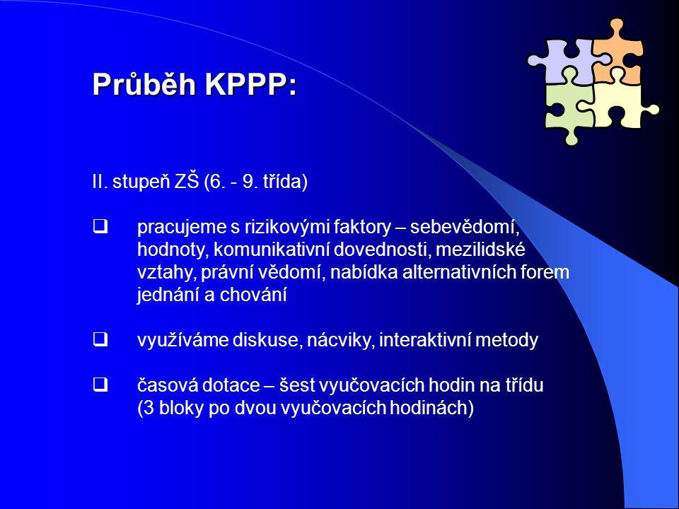Průběh KPPP: II. stupeň ZŠ (6. - 9. třída)
