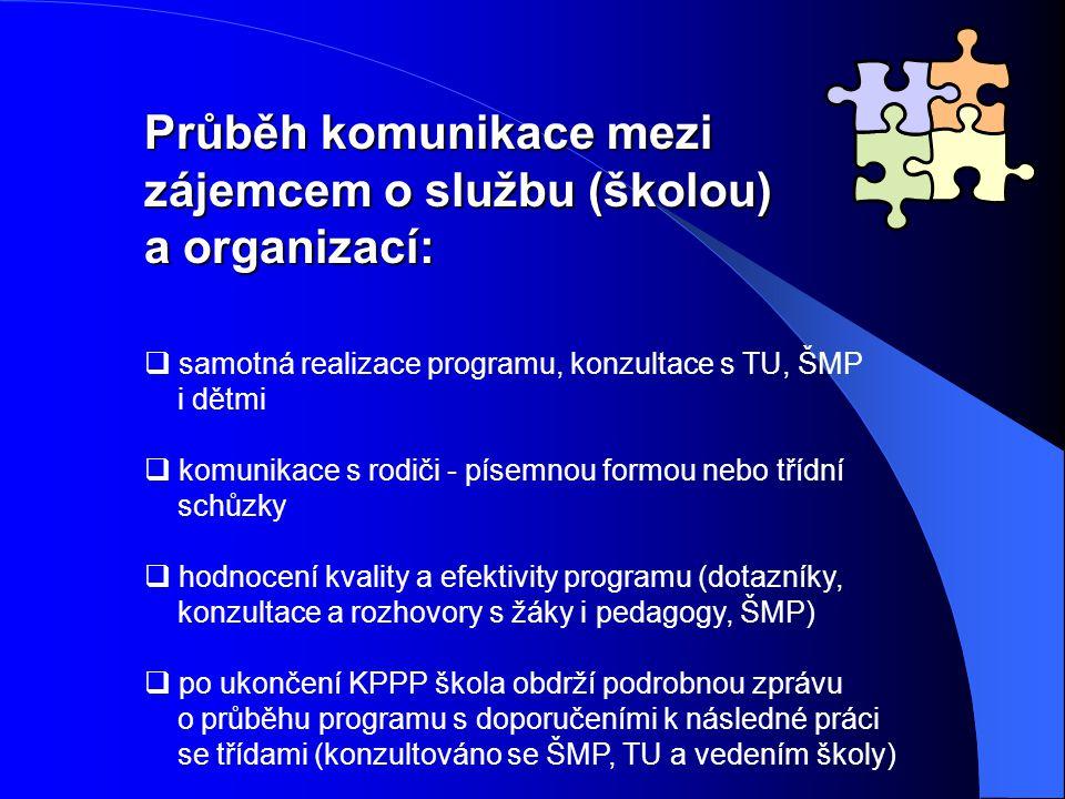 Průběh komunikace mezi zájemcem o službu (školou) a organizací: