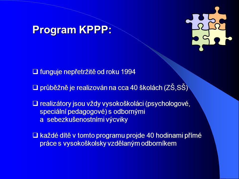 Program KPPP: funguje nepřetržitě od roku 1994