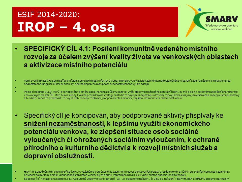 ESIF 2014-2020: IROP – 4. osa