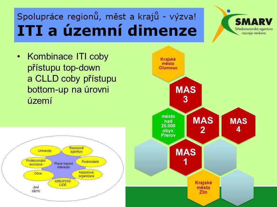 Spolupráce regionů, měst a krajů - výzva! ITI a územní dimenze
