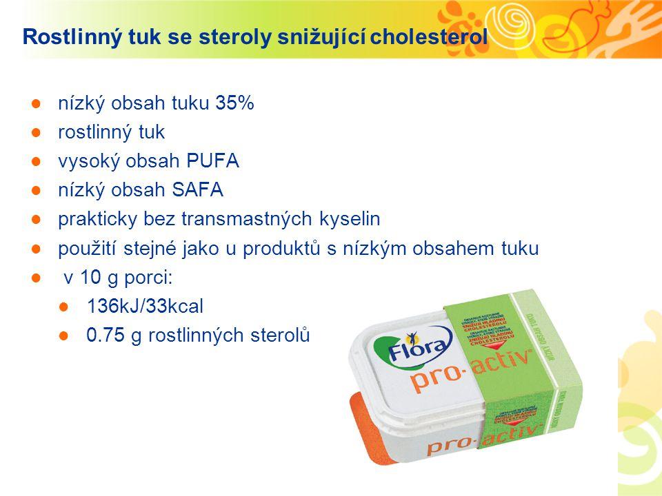 Rostlinný tuk se steroly snižující cholesterol