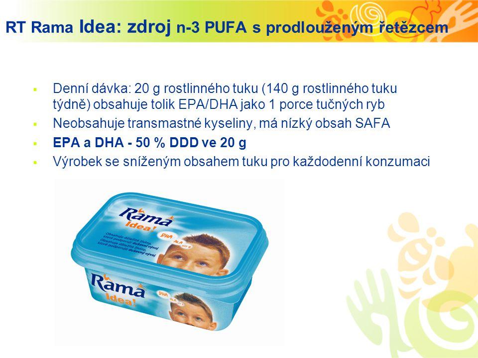 RT Rama Idea: zdroj n-3 PUFA s prodlouženým řetězcem