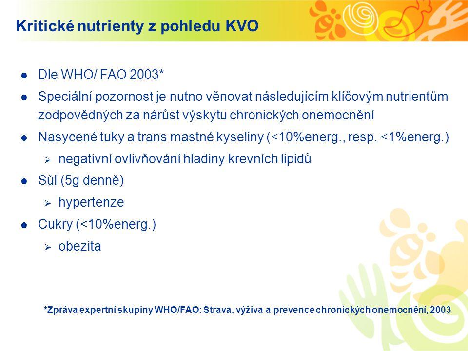 Kritické nutrienty z pohledu KVO
