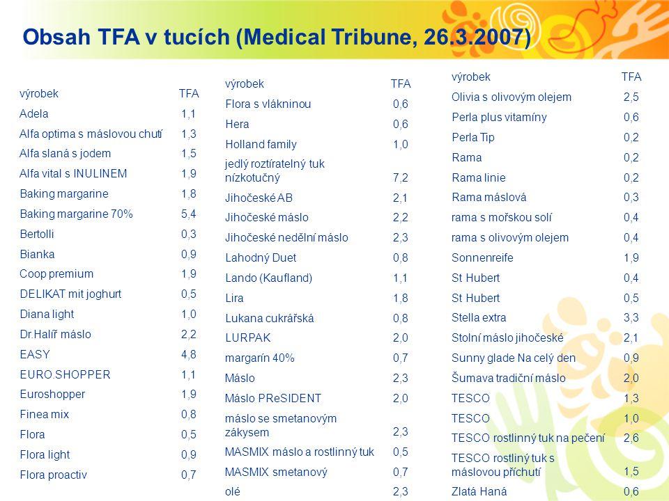 Obsah TFA v tucích (Medical Tribune, 26.3.2007)