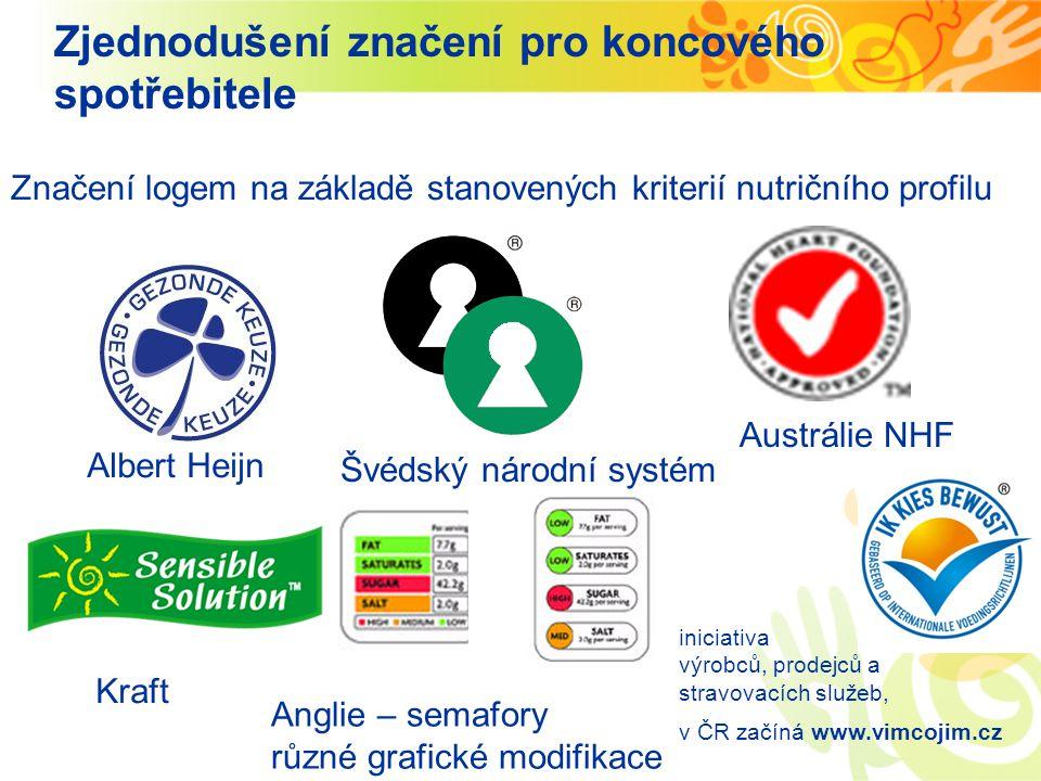 Zjednodušení značení pro koncového spotřebitele