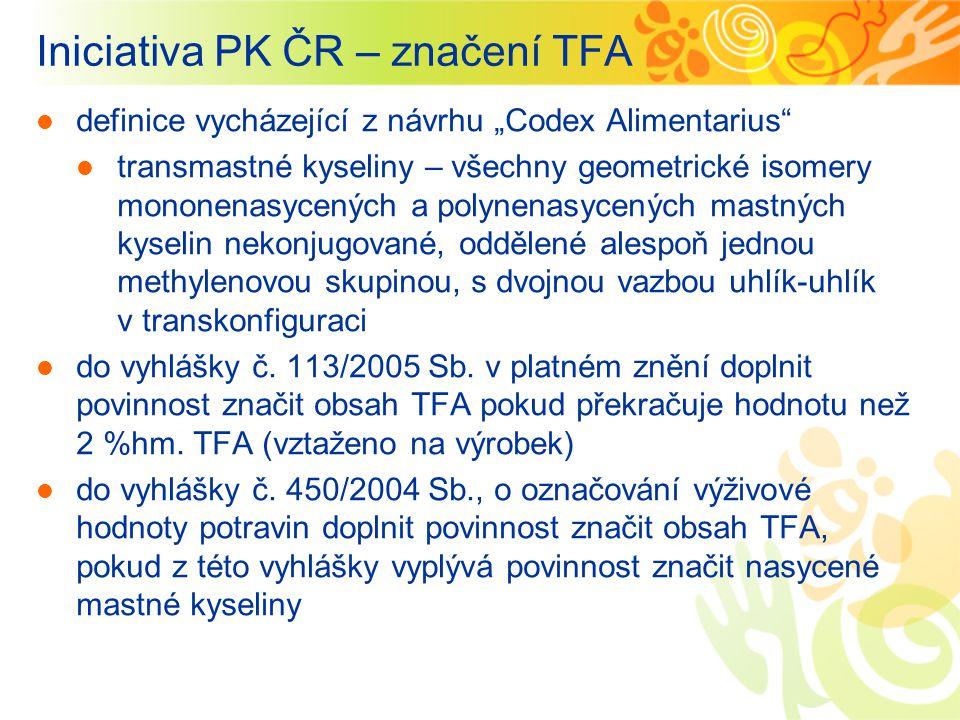 Iniciativa PK ČR – značení TFA