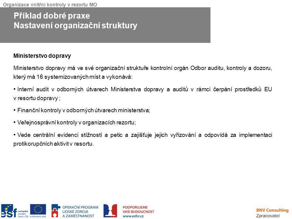 Nastavení organizační struktury
