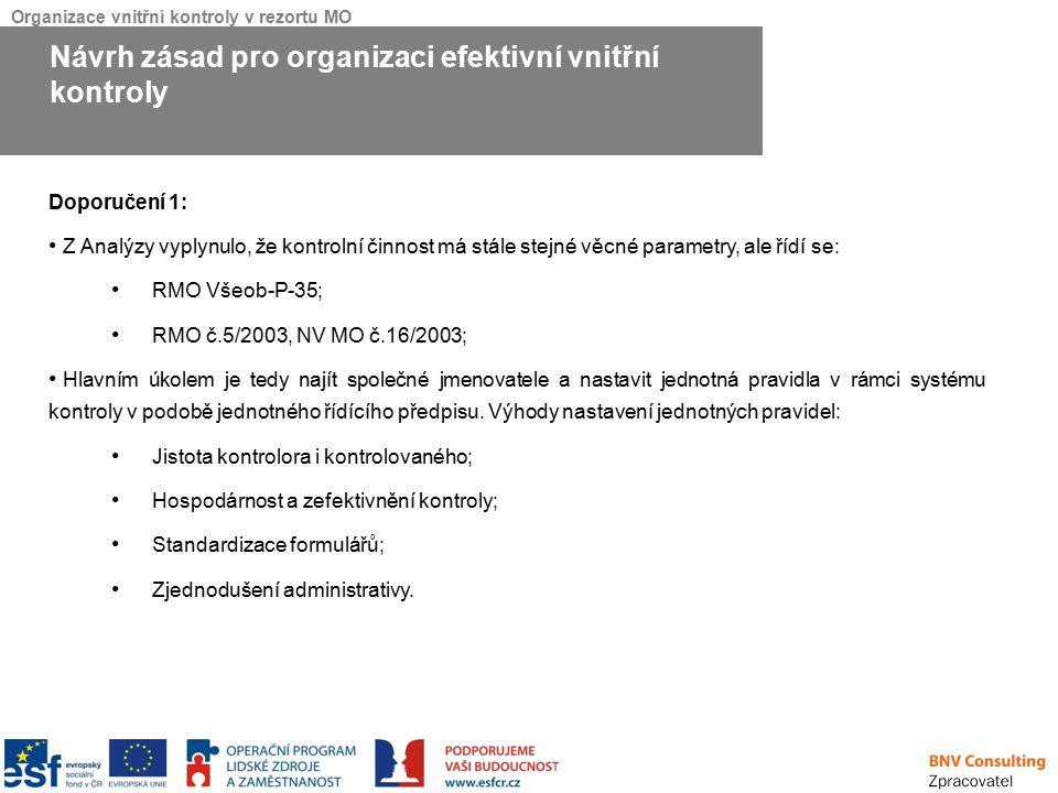 Návrh zásad pro organizaci efektivní vnitřní kontroly