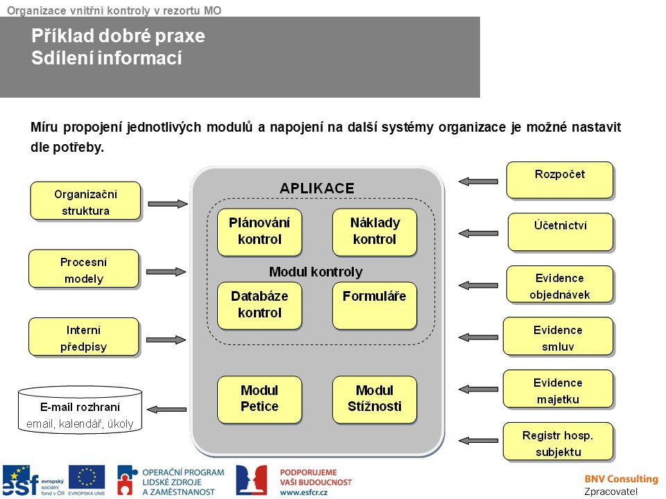 Příklad dobré praxe Sdílení informací