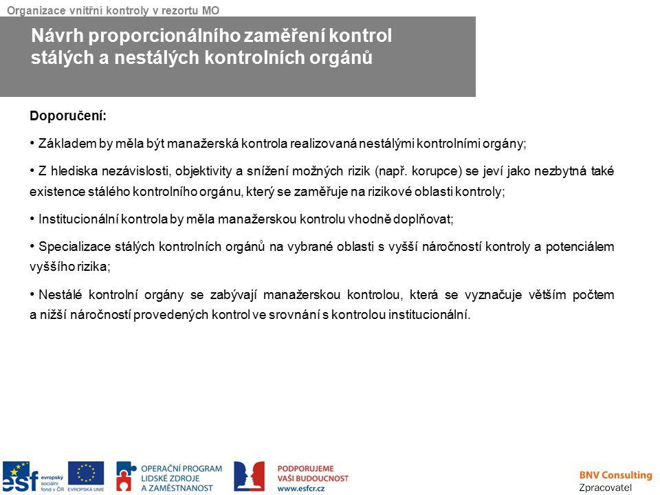 Návrh proporcionálního zaměření kontrol stálých a nestálých kontrolních orgánů