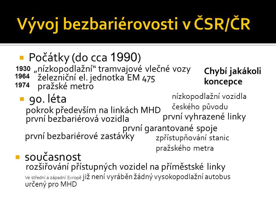 Vývoj bezbariérovosti v ČSR/ČR