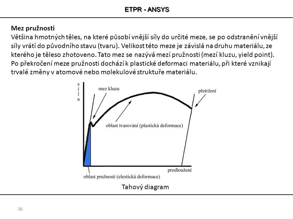 trvalé změny v atomové nebo molekulové struktuře materiálu.
