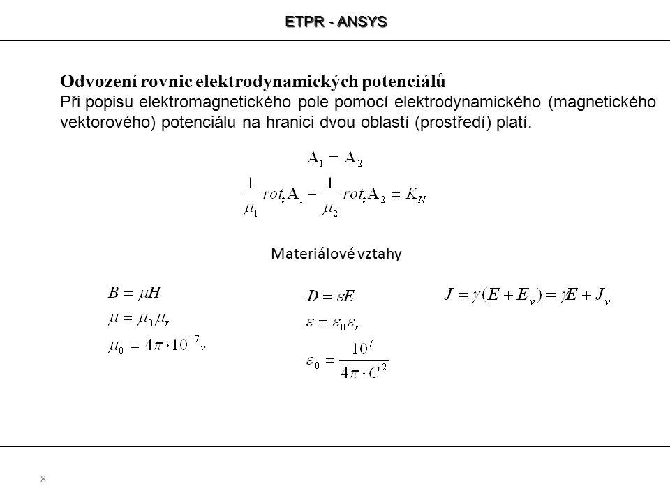 Odvození rovnic elektrodynamických potenciálů