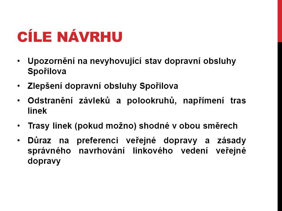 Cíle návrhu Upozornění na nevyhovující stav dopravní obsluhy Spořilova