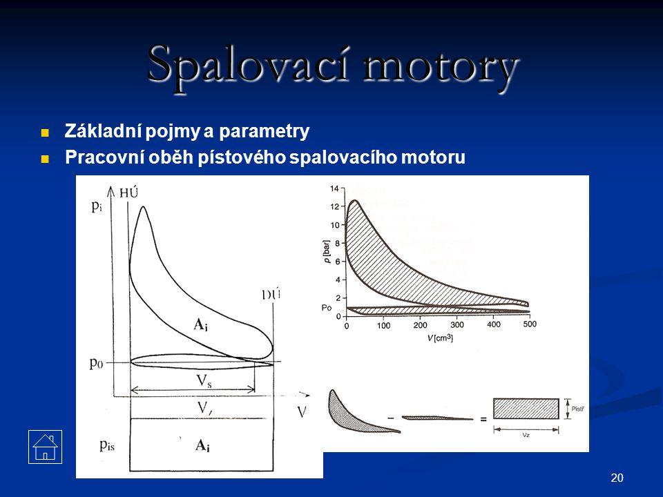 Spalovací motory Základní pojmy a parametry
