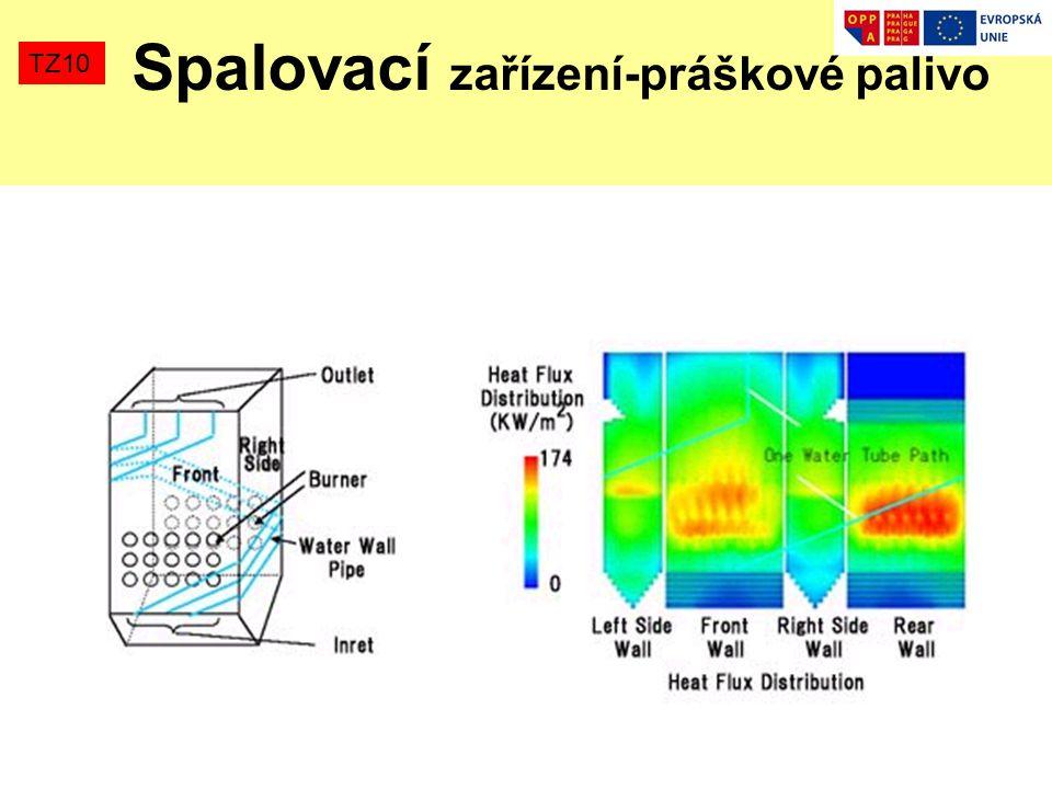 Spalovací zařízení-práškové palivo