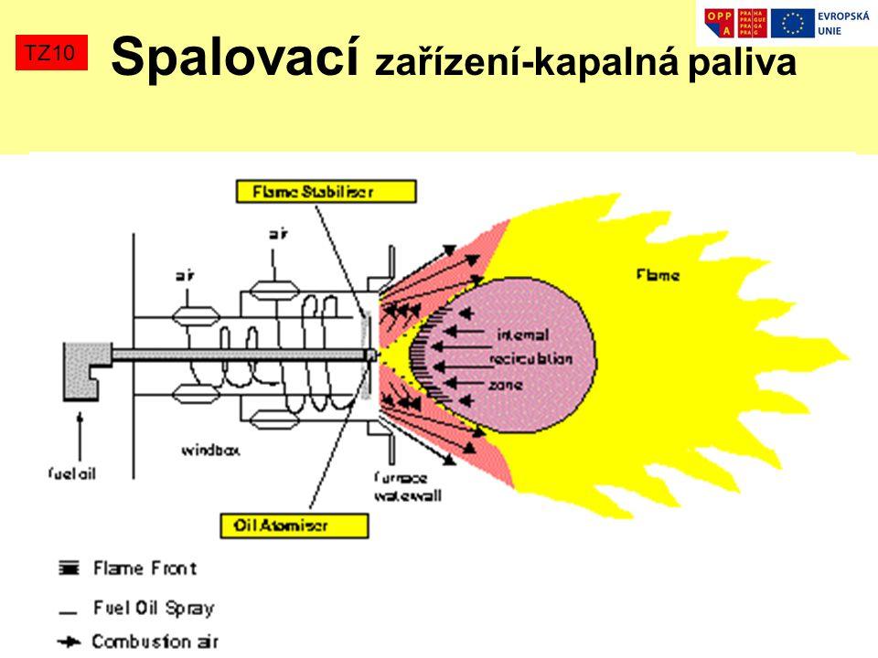Spalovací zařízení-kapalná paliva