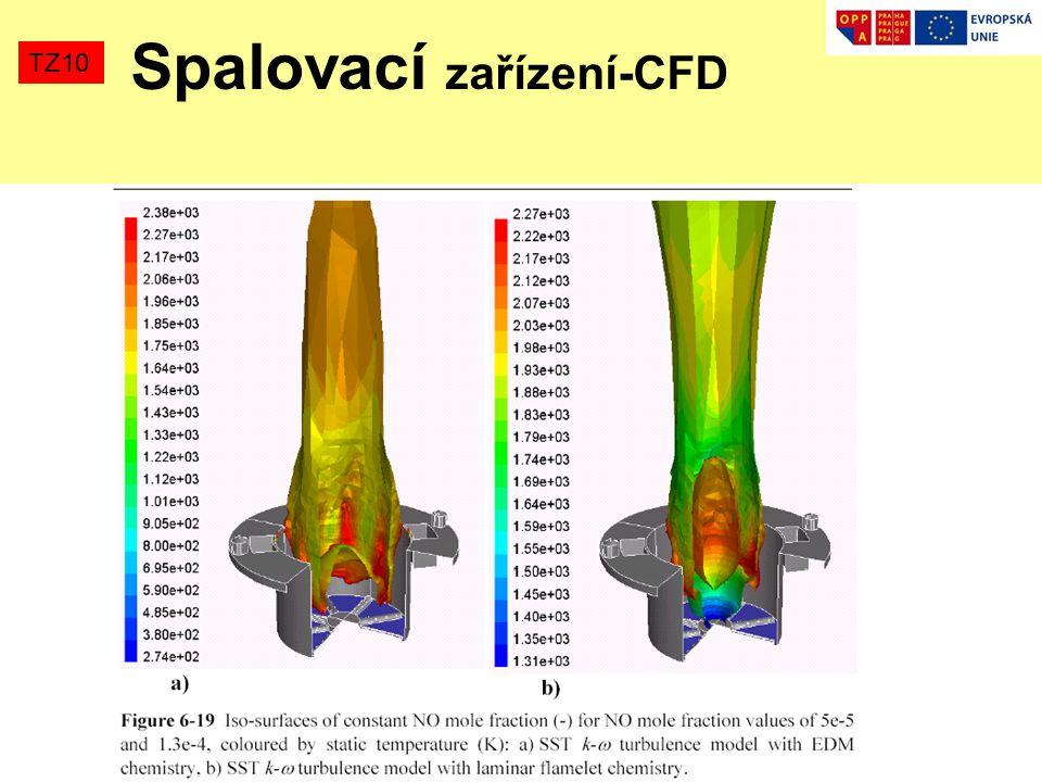 Spalovací zařízení-CFD