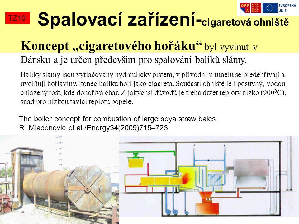 Spalovací zařízení-cigaretová ohniště