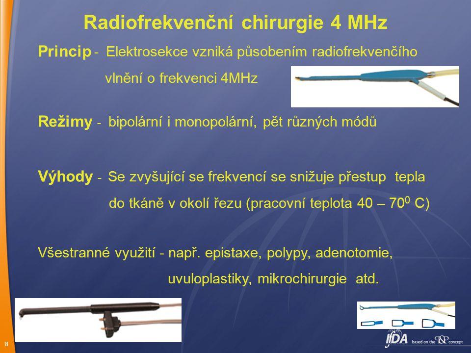 Radiofrekvenční chirurgie 4 MHz