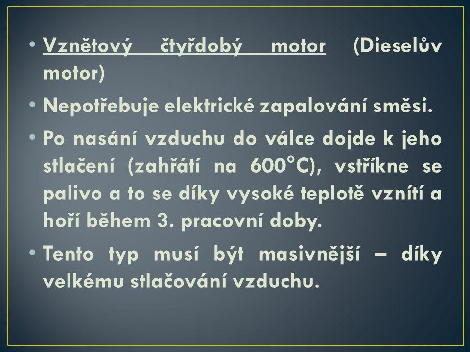 Vznětový čtyřdobý motor (Dieselův motor)