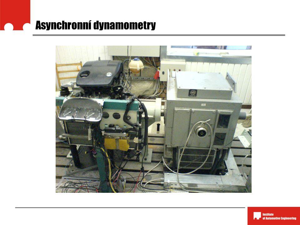 Asynchronní dynamometry
