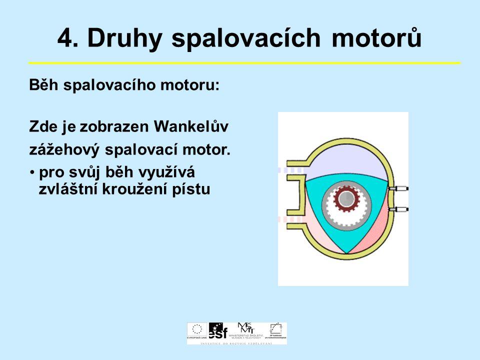 4. Druhy spalovacích motorů