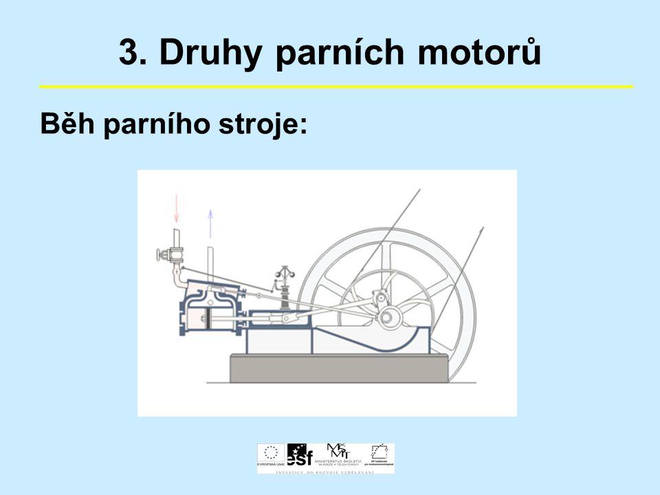 3. Druhy parních motorů Běh parního stroje: