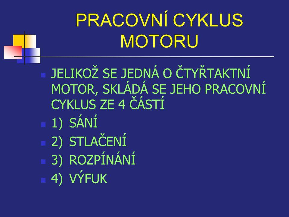 PRACOVNÍ CYKLUS MOTORU