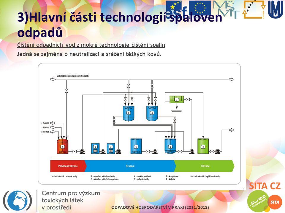 3)Hlavní části technologií spaloven odpadů
