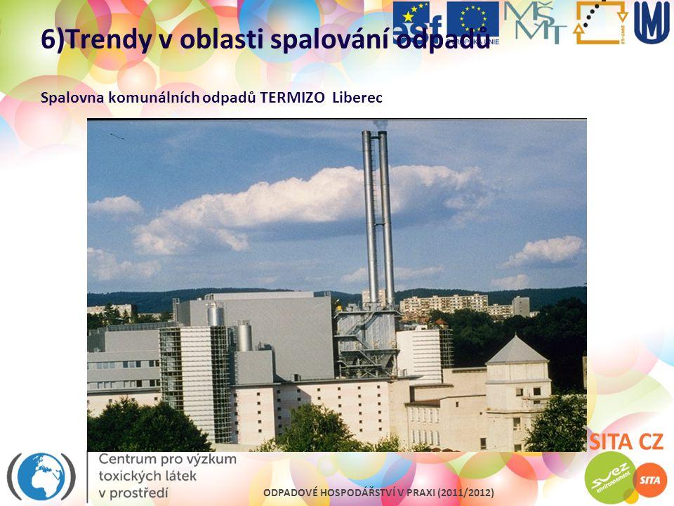 6)Trendy v oblasti spalování odpadů Spalovna komunálních odpadů TERMIZO Liberec