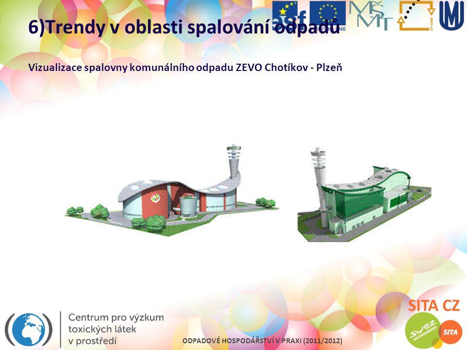 6)Trendy v oblasti spalování odpadů Vizualizace spalovny komunálního odpadu ZEVO Chotíkov - Plzeň