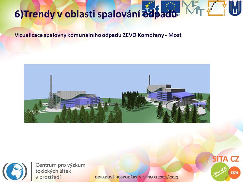 6)Trendy v oblasti spalování odpadů Vizualizace spalovny komunálního odpadu ZEVO Komořany - Most