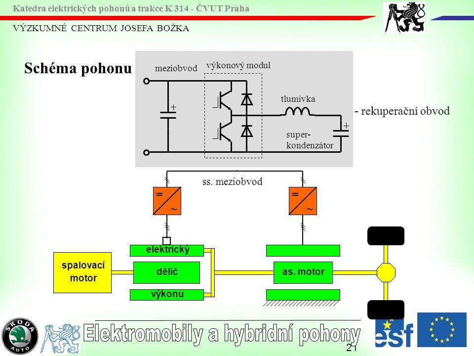 Schéma pohonu - rekuperační obvod = = ~ = ~ superkondenzátor