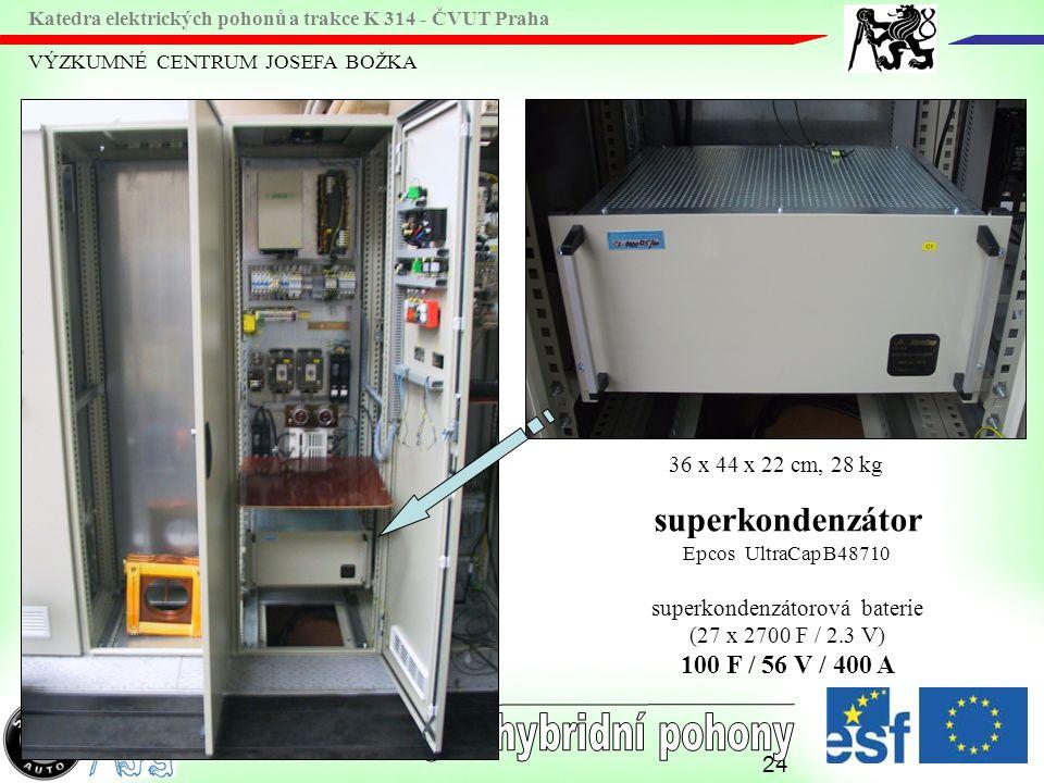 superkondenzátorová baterie