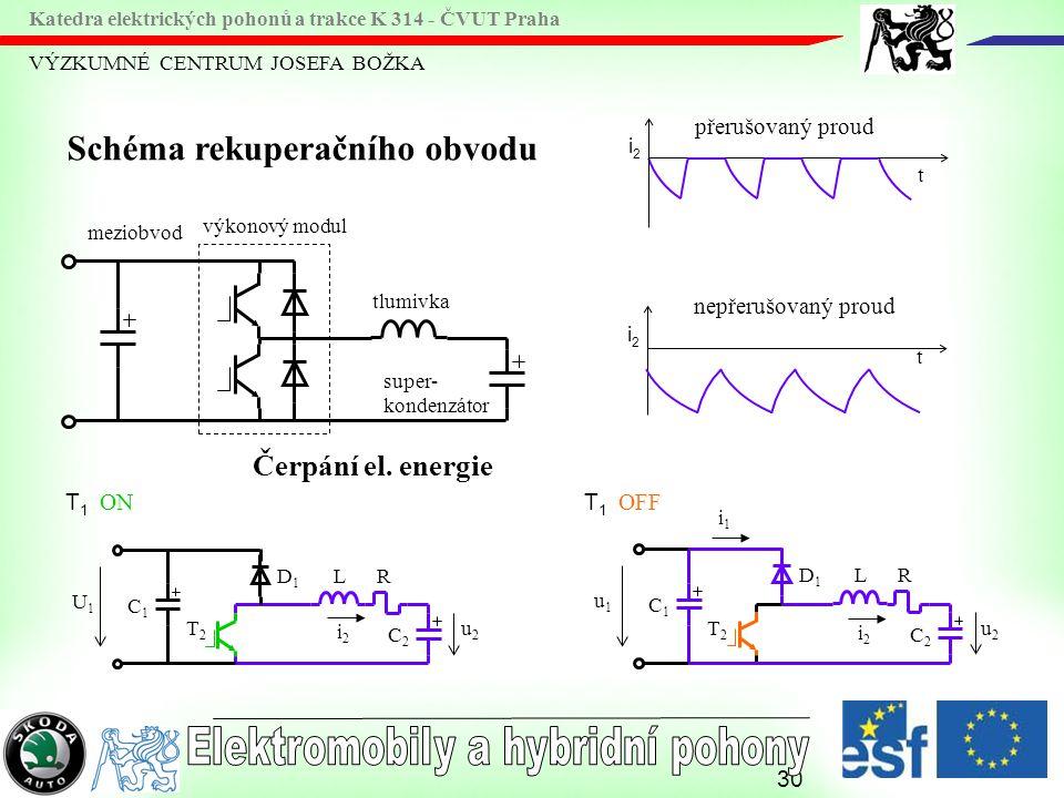 Schéma rekuperačního obvodu