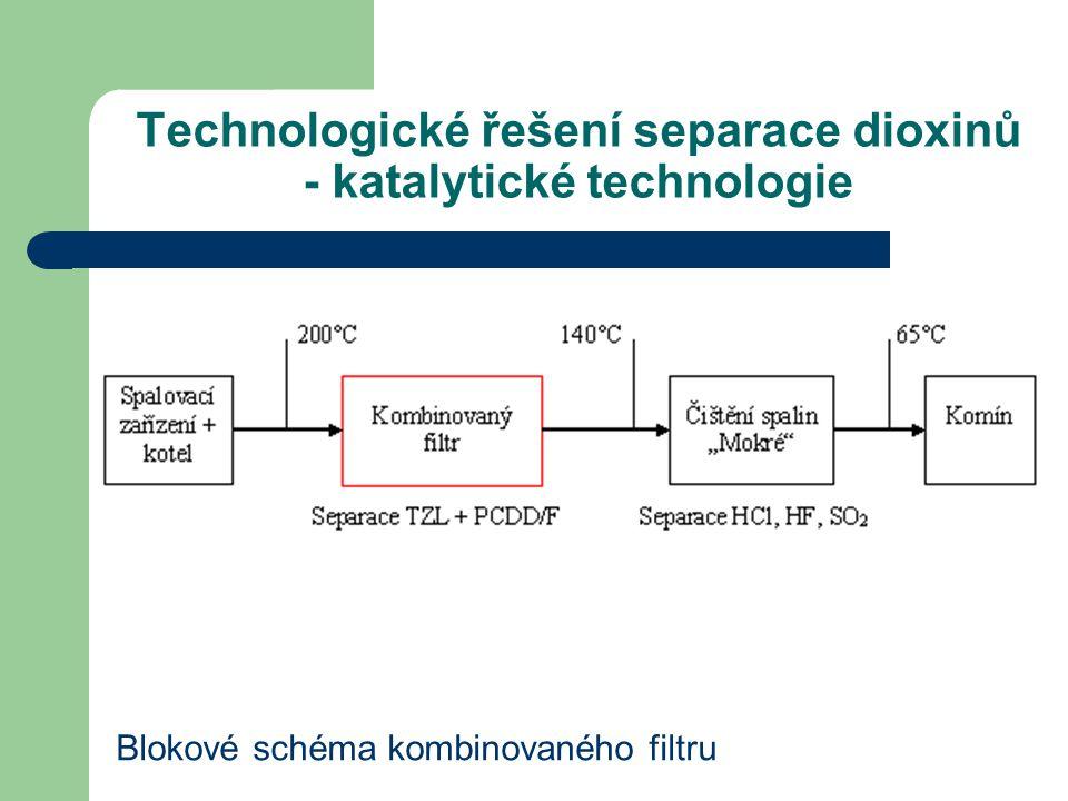 Technologické řešení separace dioxinů - katalytické technologie