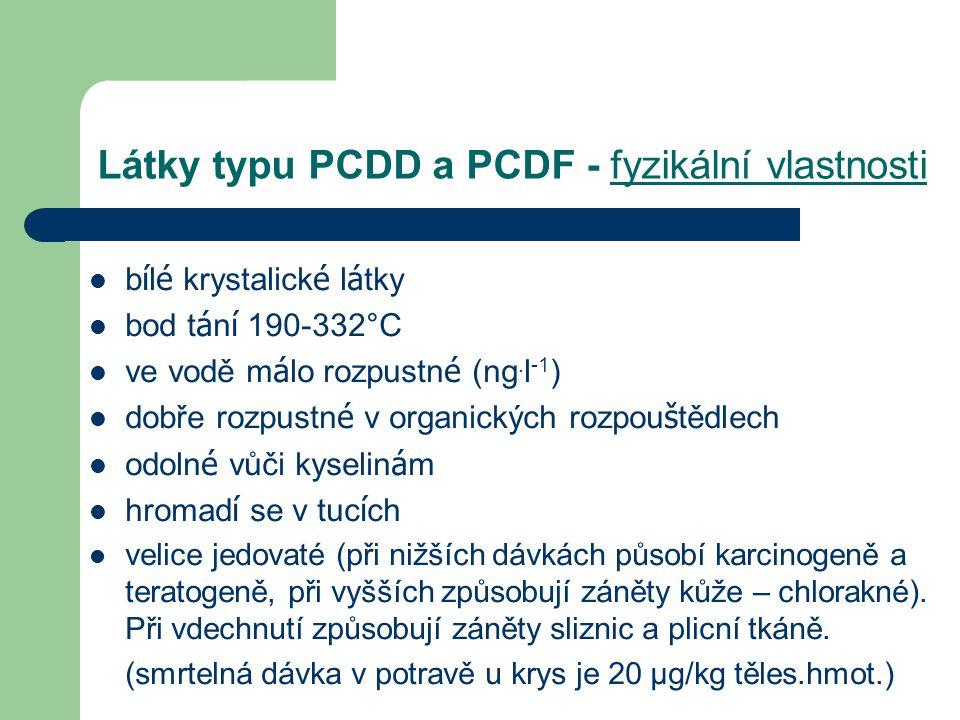 Látky typu PCDD a PCDF - fyzikální vlastnosti