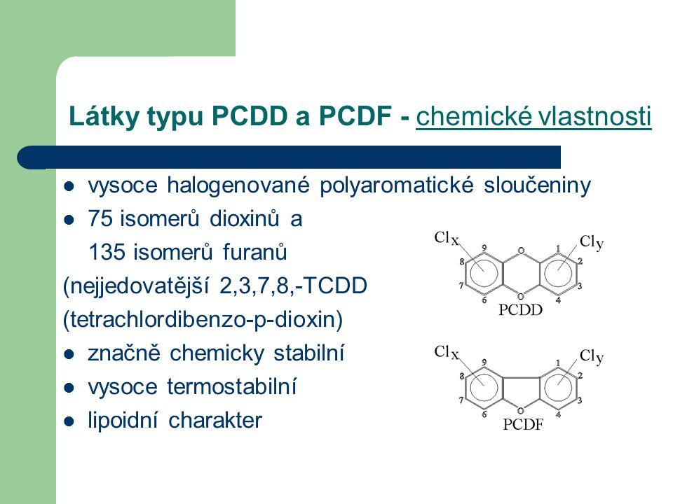 Látky typu PCDD a PCDF - chemické vlastnosti