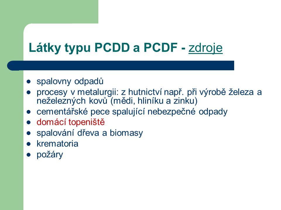 Látky typu PCDD a PCDF - zdroje